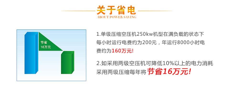 萨震双级压缩空压机一年节省电费16  万元