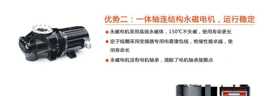 萨震节能空压机优势