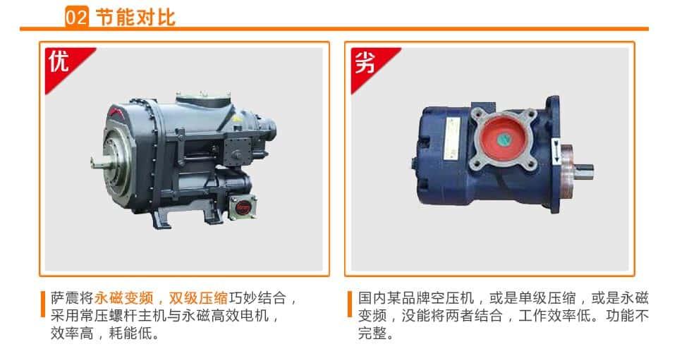 进  口双级压缩螺杆主机