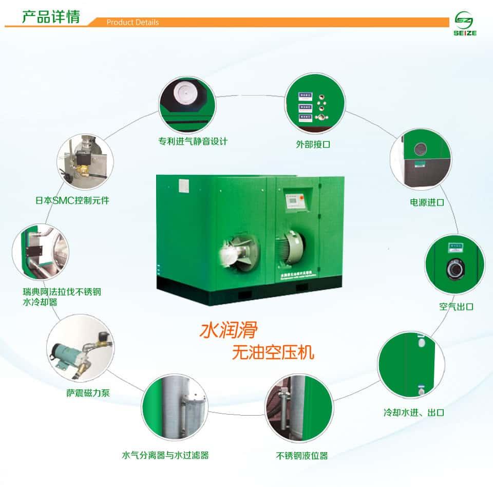 安庆无油压缩机厂_萨震水润滑无油空气压缩机__萨震压缩机(上海)有限公司