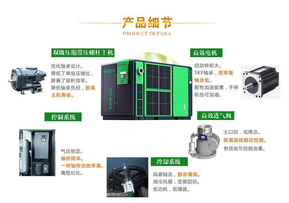 萨震节  能空压机主要零部件